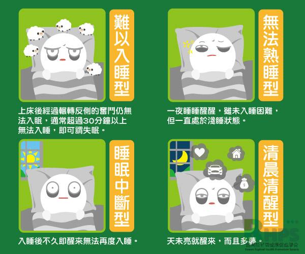 睡眠障礙的四種類型